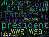 word cloud 3000 words from subreddit