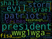 word cloud 3000 words from subreddit