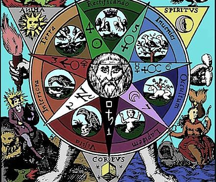 What is a Heptagram and why is it important to Witches?